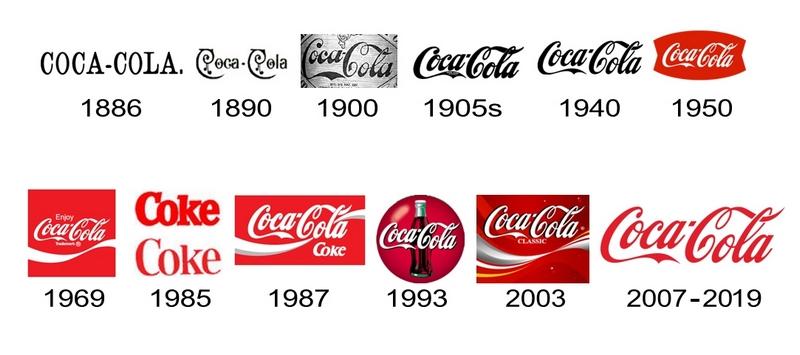 لوگوی کوکلاکولا در صد سال اخیر