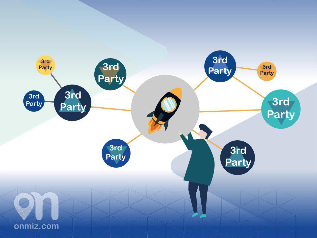 مزایای-همکاری-استارتاپ-برپایه-API